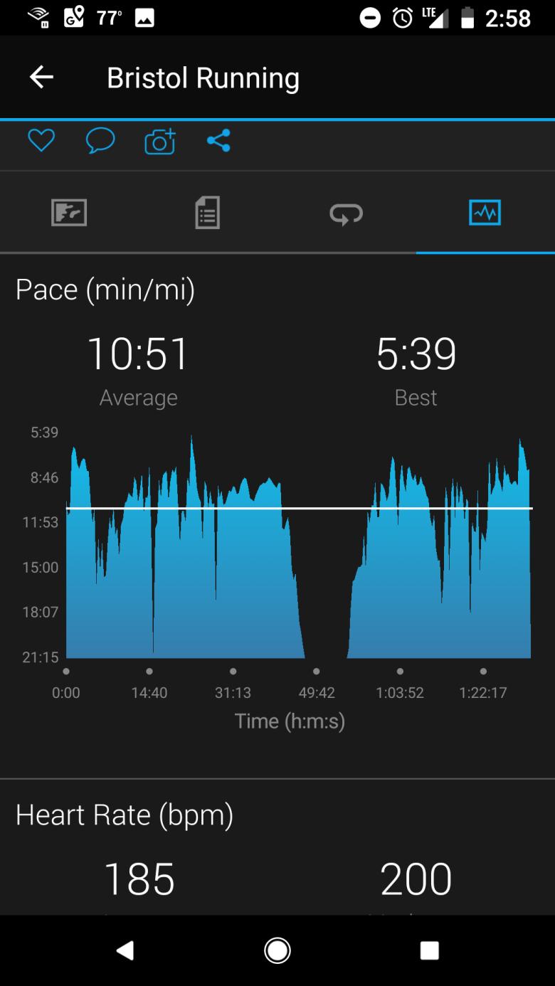 jonathans pace data